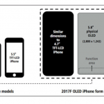 AppleがTouch ID「問題」をiPhone 8で簡単に解決する方法
