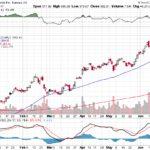 Tesla, Inc.【TSLA】投資情報: 2017年06月23日
