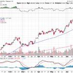 Tesla, Inc.【TSLA】投資情報: 2017年06月27日