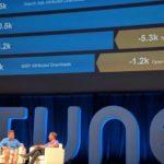 Appleの広告担当VP、App Store Search Ads、デベロッパーのためのより良い指標を語る