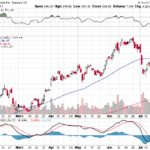 Tesla, Inc.【TSLA】投資情報: 2017年07月26日