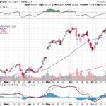 Google Inc.【GOOG】投資情報: 2017年08月04日