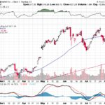 Google Inc.【GOOG】投資情報: 2017年08月11日