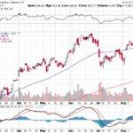 Tesla, Inc.【TSLA】投資情報: 2017年08月24日