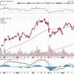 Tesla, Inc.【TSLA】投資情報: 2017年09月07日