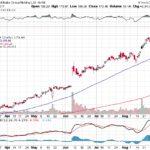 Alibaba Group Holding Ltd.【BABA】投資情報: 2017年09月08日