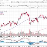 Tesla, Inc.【TSLA】投資情報: 2017年09月13日