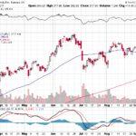 Tesla, Inc.【TSLA】投資情報: 2017年09月15日