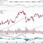 Tesla, Inc.【TSLA】投資情報: 2017年09月16日