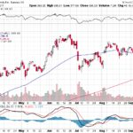 Tesla, Inc.【TSLA】投資情報: 2017年09月19日