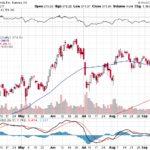 Tesla, Inc.【TSLA】投資情報: 2017年09月21日