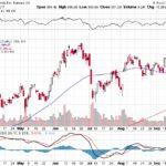 Tesla, Inc.【TSLA】投資情報: 2017年09月23日