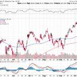 Bank of America Corp.【BAC】投資情報: 2017年10月14日
