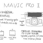 DJI Mavic Pro II  – おそらくモンスタードローンへのアップデート
