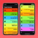 「Activity Stats for iPhone 」アクティビティ統計情報をチェックできる便利なアプリ